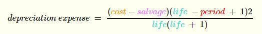 SYD formula